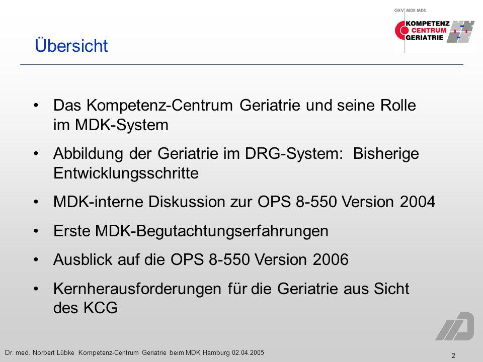 2 Dr. med. Norbert Lübke Kompetenz-Centrum Geriatrie beim MDK Hamburg 02.04.2005 Übersicht Das Kompetenz-Centrum Geriatrie und seine Rolle im MDK-Syst