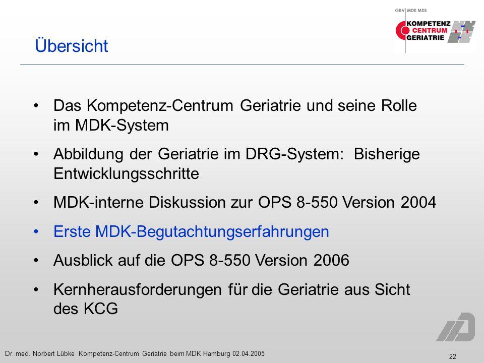 22 Dr. med. Norbert Lübke Kompetenz-Centrum Geriatrie beim MDK Hamburg 02.04.2005 Übersicht Das Kompetenz-Centrum Geriatrie und seine Rolle im MDK-Sys