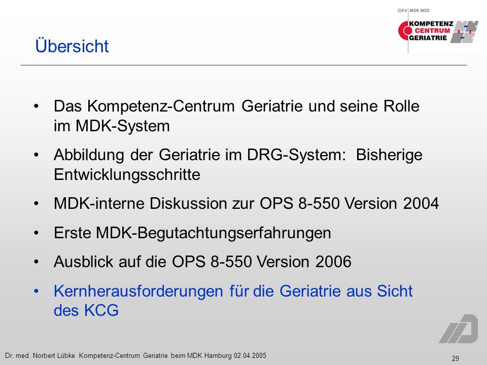 29 Dr. med. Norbert Lübke Kompetenz-Centrum Geriatrie beim MDK Hamburg 02.04.2005 Übersicht Das Kompetenz-Centrum Geriatrie und seine Rolle im MDK-Sys