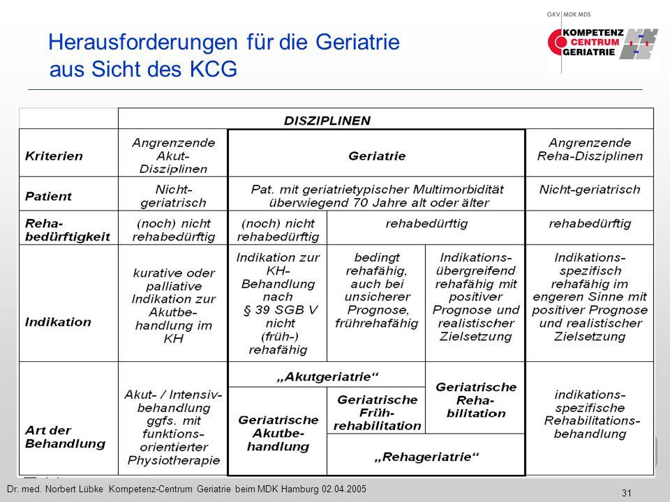 31 Dr. med. Norbert Lübke Kompetenz-Centrum Geriatrie beim MDK Hamburg 02.04.2005 Herausforderungen für die Geriatrie aus Sicht des KCG