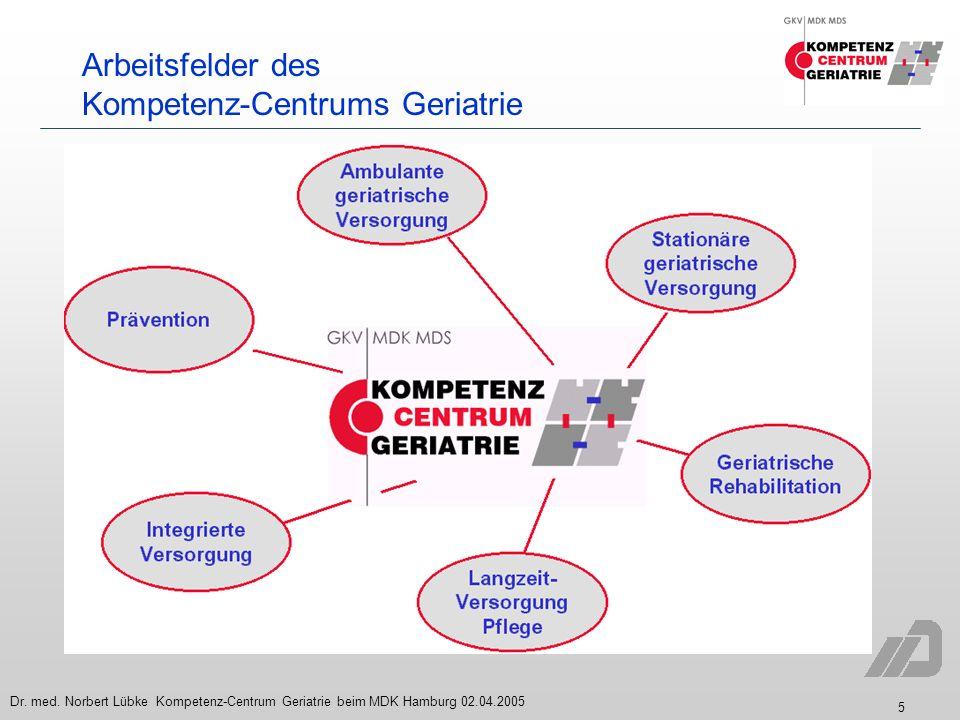 5 Dr. med. Norbert Lübke Kompetenz-Centrum Geriatrie beim MDK Hamburg 02.04.2005 Arbeitsfelder des Kompetenz-Centrums Geriatrie