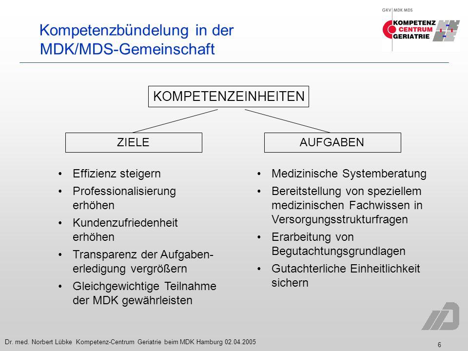 6 Dr. med. Norbert Lübke Kompetenz-Centrum Geriatrie beim MDK Hamburg 02.04.2005 Kompetenzbündelung in der MDK/MDS-Gemeinschaft KOMPETENZEINHEITEN AUF