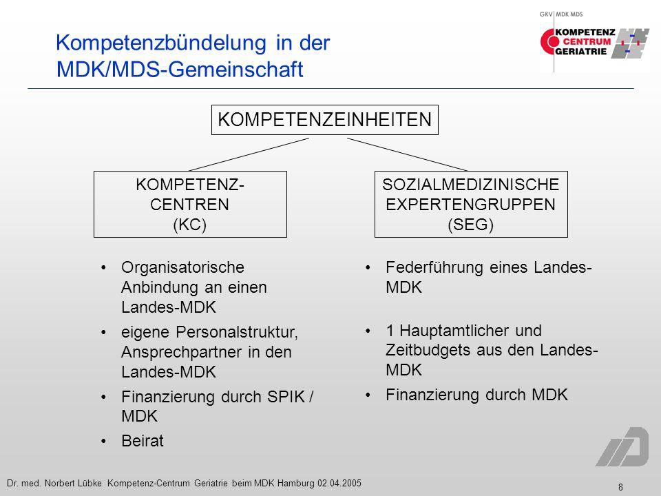 8 Dr. med. Norbert Lübke Kompetenz-Centrum Geriatrie beim MDK Hamburg 02.04.2005 Kompetenzbündelung in der MDK/MDS-Gemeinschaft KOMPETENZEINHEITEN SOZ