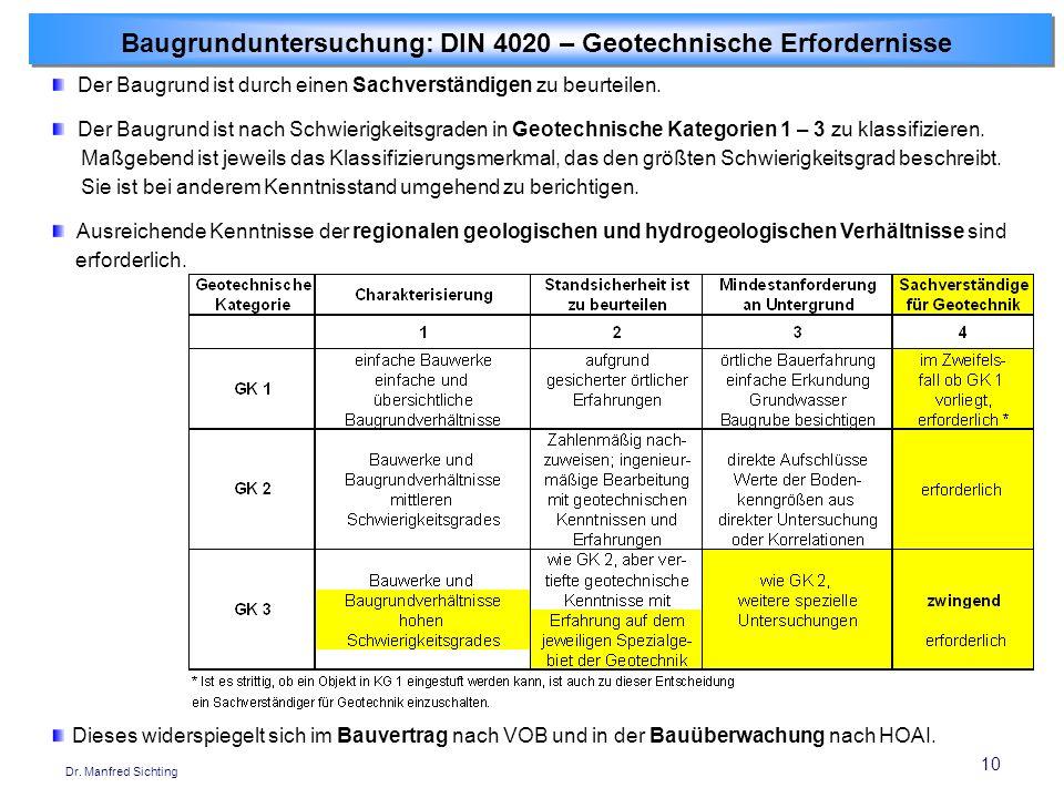 10 Dr.Manfred Sichting Der Baugrund ist durch einen Sachverständigen zu beurteilen.