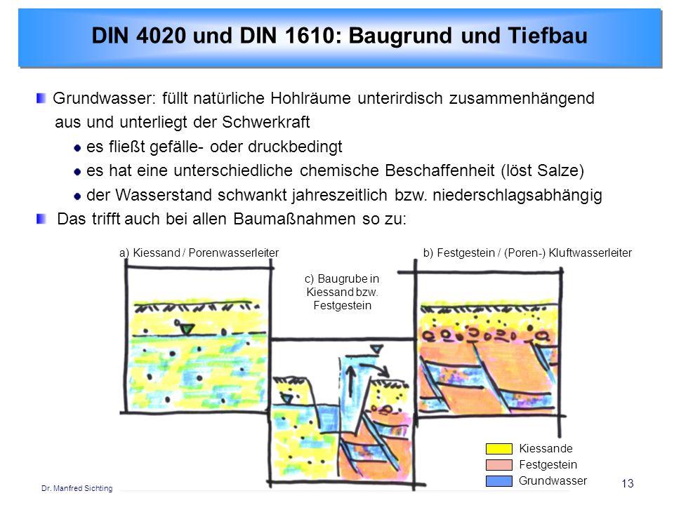 13 Dr. Manfred Sichting DIN 4020 und DIN 1610: Baugrund und Tiefbau Grundwasser: füllt natürliche Hohlräume unterirdisch zusammenhängend aus und unter
