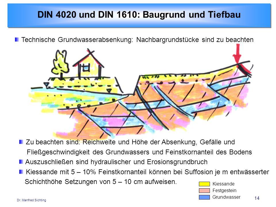 14 Dr. Manfred Sichting DIN 4020 und DIN 1610: Baugrund und Tiefbau Technische Grundwasserabsenkung: Nachbargrundstücke sind zu beachten Zu beachten s
