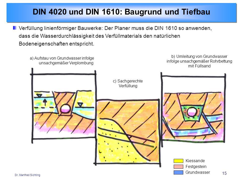 15 Dr. Manfred Sichting DIN 4020 und DIN 1610: Baugrund und Tiefbau Verfüllung linienförmiger Bauwerke: Der Planer muss die DIN 1610 so anwenden, dass