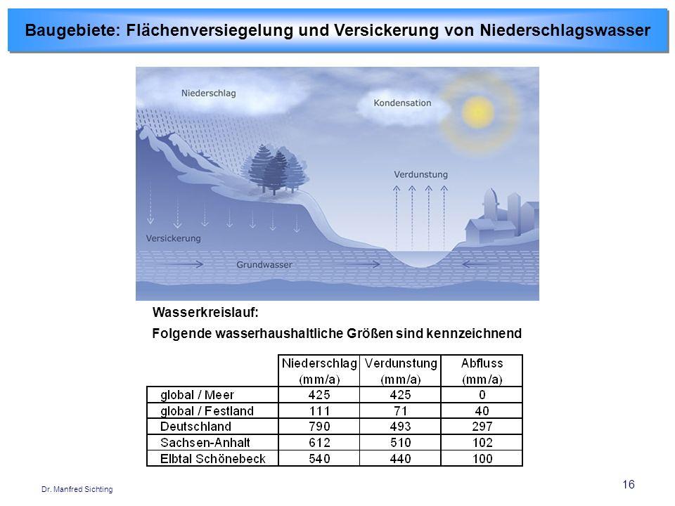 16 Dr. Manfred Sichting Baugebiete: Flächenversiegelung und Versickerung von Niederschlagswasser Folgende wasserhaushaltliche Größen sind kennzeichnen