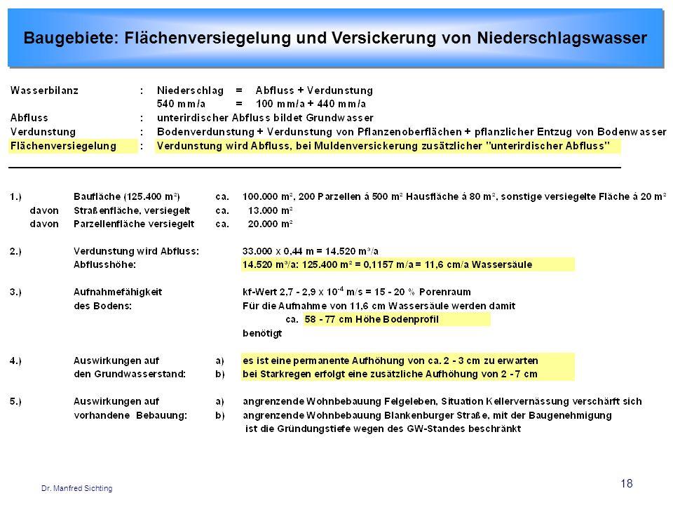 18 Dr. Manfred Sichting Baugebiete: Flächenversiegelung und Versickerung von Niederschlagswasser