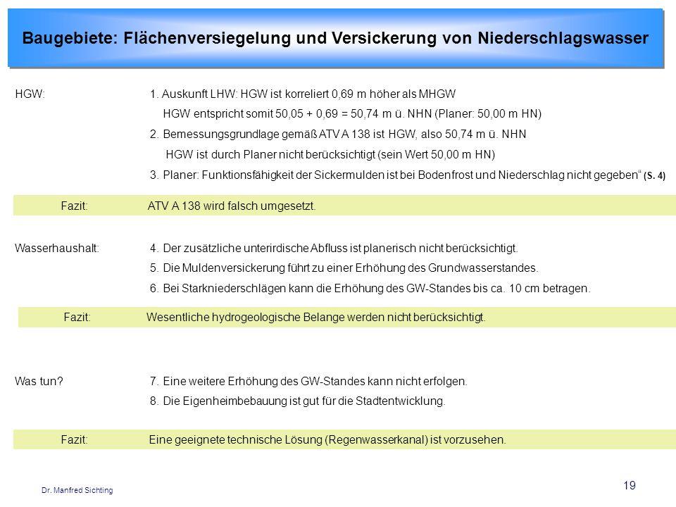 19 Dr. Manfred Sichting Baugebiete: Flächenversiegelung und Versickerung von Niederschlagswasser HGW:1. Auskunft LHW: HGW ist korreliert 0,69 m höher