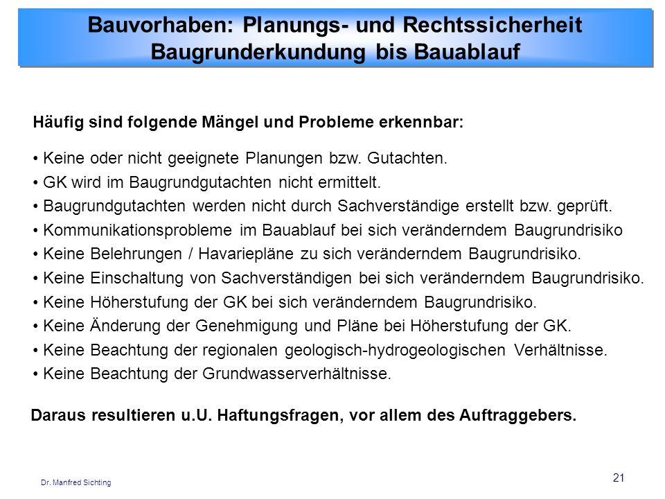 21 Dr. Manfred Sichting Häufig sind folgende Mängel und Probleme erkennbar: Keine oder nicht geeignete Planungen bzw. Gutachten. GK wird im Baugrundgu