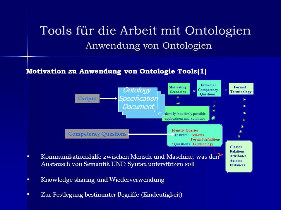 Anwendung von Ontologien Motivation zu Anwendung von Ontologie Tools(1) Ontology Specification Document Output Competency Questions Kommunikationshilf