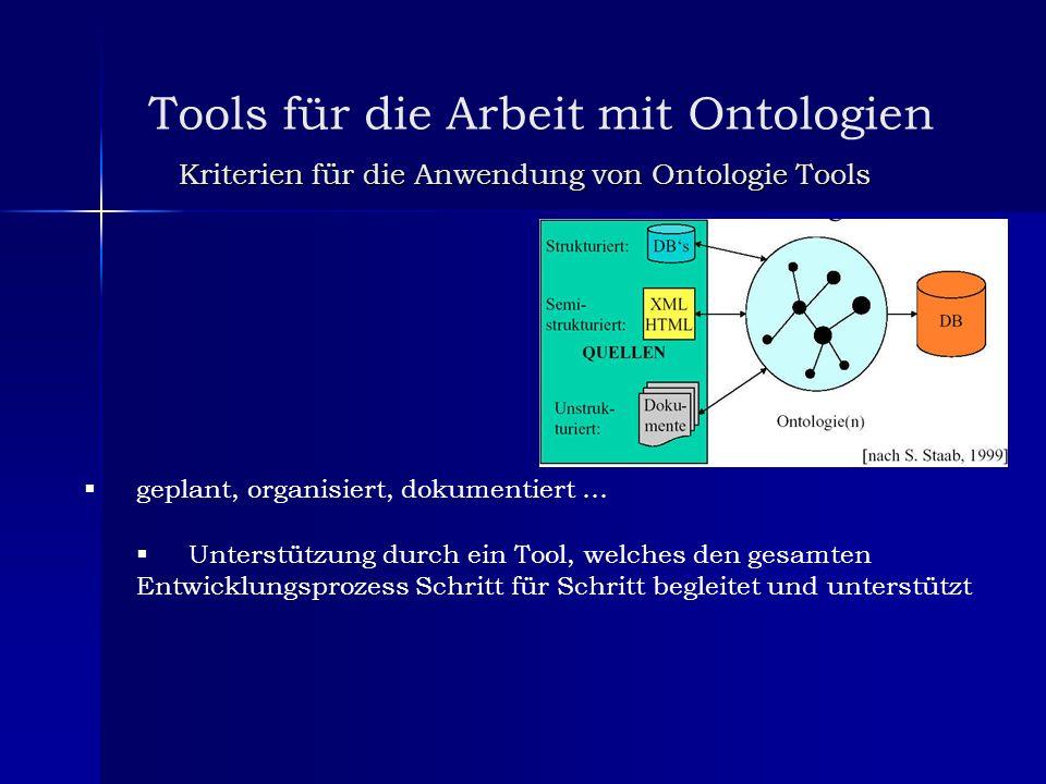 Kriterien für die Anwendung von Ontologie Tools Tools für die Arbeit mit Ontologien geplant, organisiert, dokumentiert … Unterstützung durch ein Tool,
