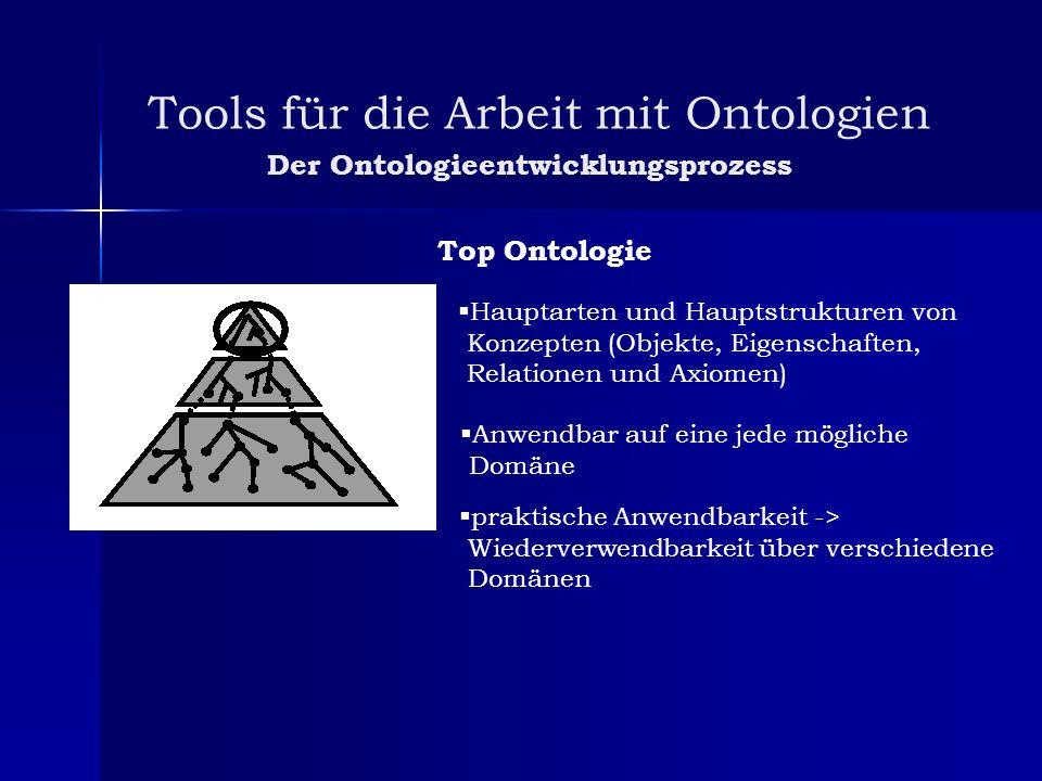 Tools für die Arbeit mit Ontologien Der Ontologieentwicklungsprozess Hauptarten und Hauptstrukturen von Konzepten (Objekte, Eigenschaften, Relationen