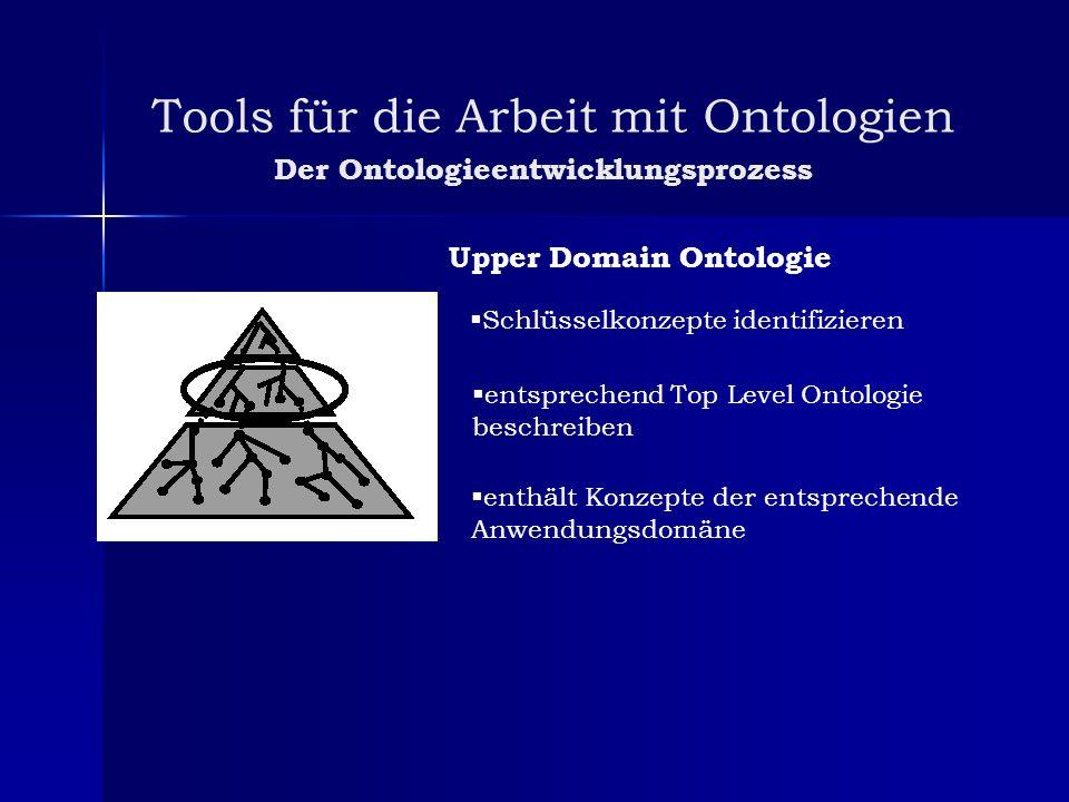 Tools für die Arbeit mit Ontologien Schlüsselkonzepte identifizieren entsprechend Top Level Ontologie beschreiben enthält Konzepte der entsprechende A