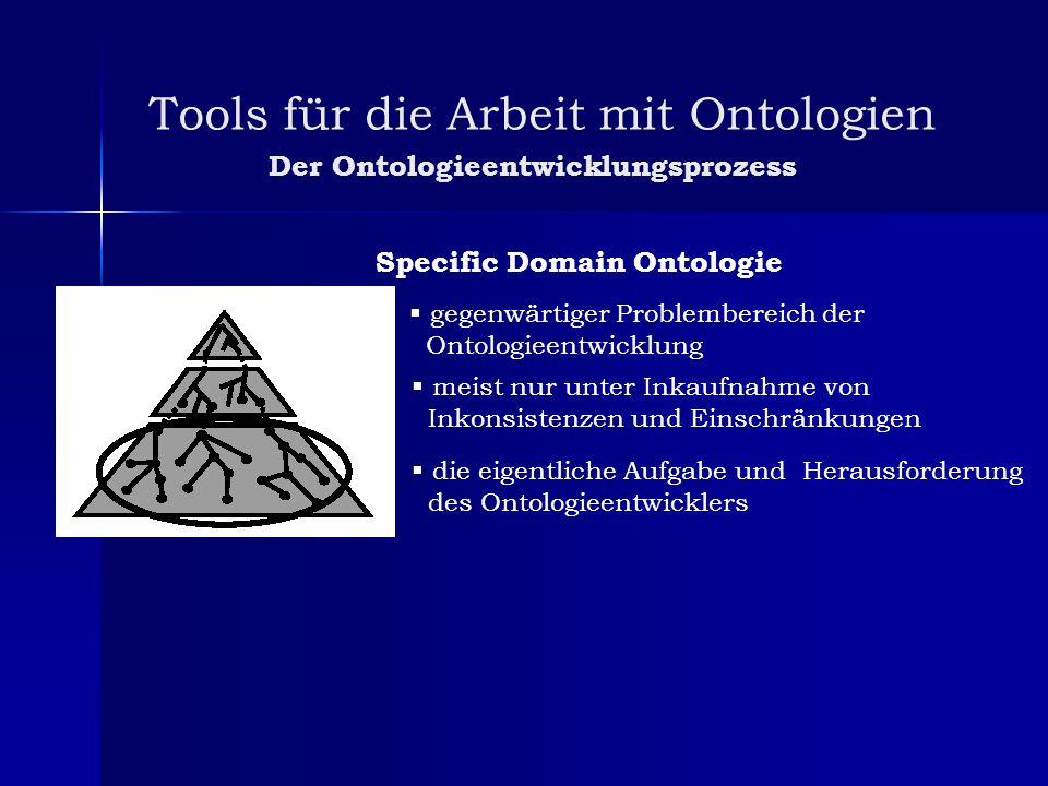 Tools für die Arbeit mit Ontologien Der Ontologieentwicklungsprozess gegenwärtiger Problembereich der Ontologieentwicklung meist nur unter Inkaufnahme