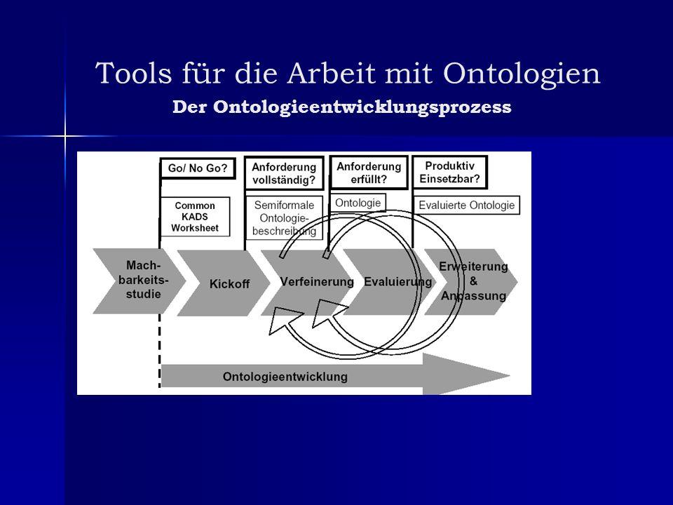 Tools für die Arbeit mit Ontologien Der Ontologieentwicklungsprozess