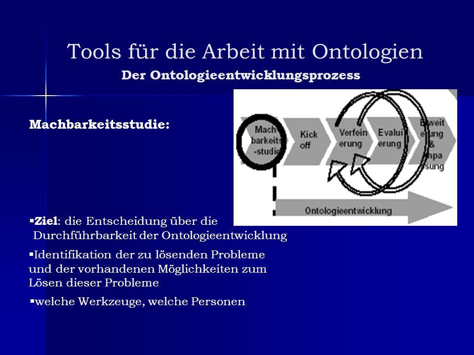 Tools für die Arbeit mit Ontologien Der Ontologieentwicklungsprozess Machbarkeitsstudie: Ziel : die Entscheidung über die Durchführbarkeit der Ontolog