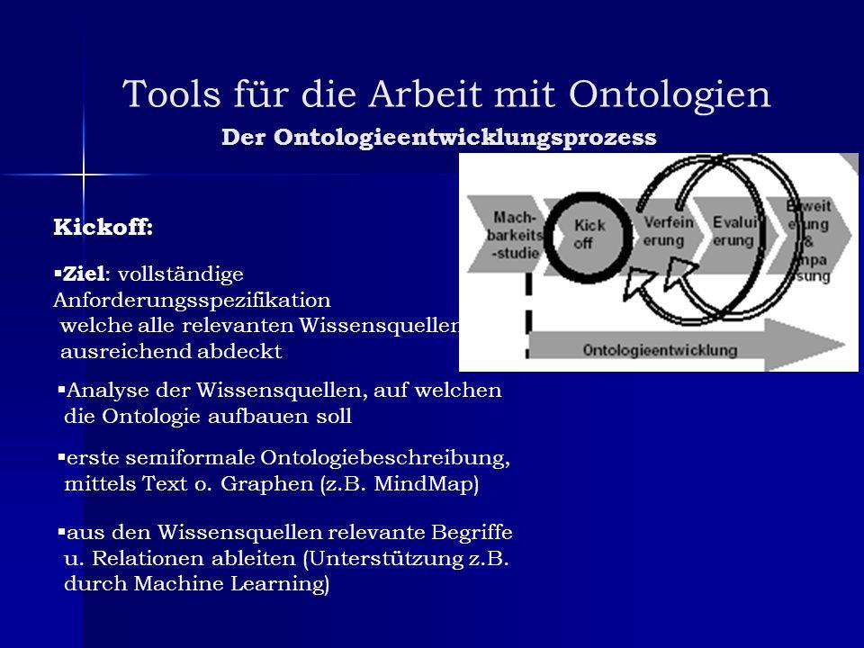 Tools für die Arbeit mit Ontologien Kickoff: Ziel : vollständige Anforderungsspezifikation welche alle relevanten Wissensquellen ausreichend abdeckt D