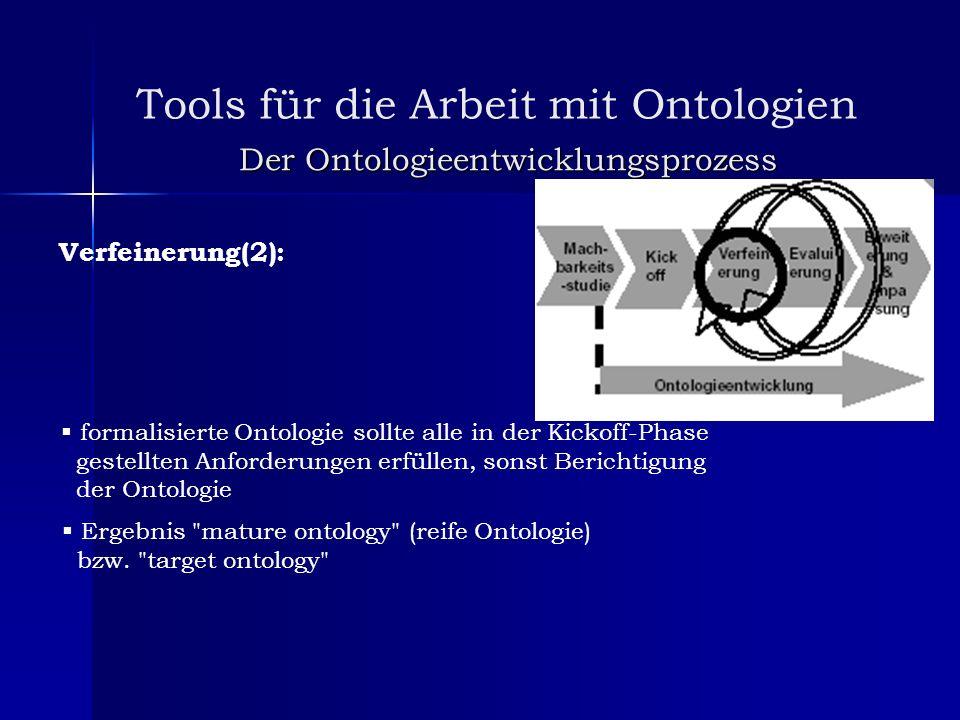 Tools für die Arbeit mit Ontologien Der Ontologieentwicklungsprozess Verfeinerung(2): formalisierte Ontologie sollte alle in der Kickoff-Phase gestell