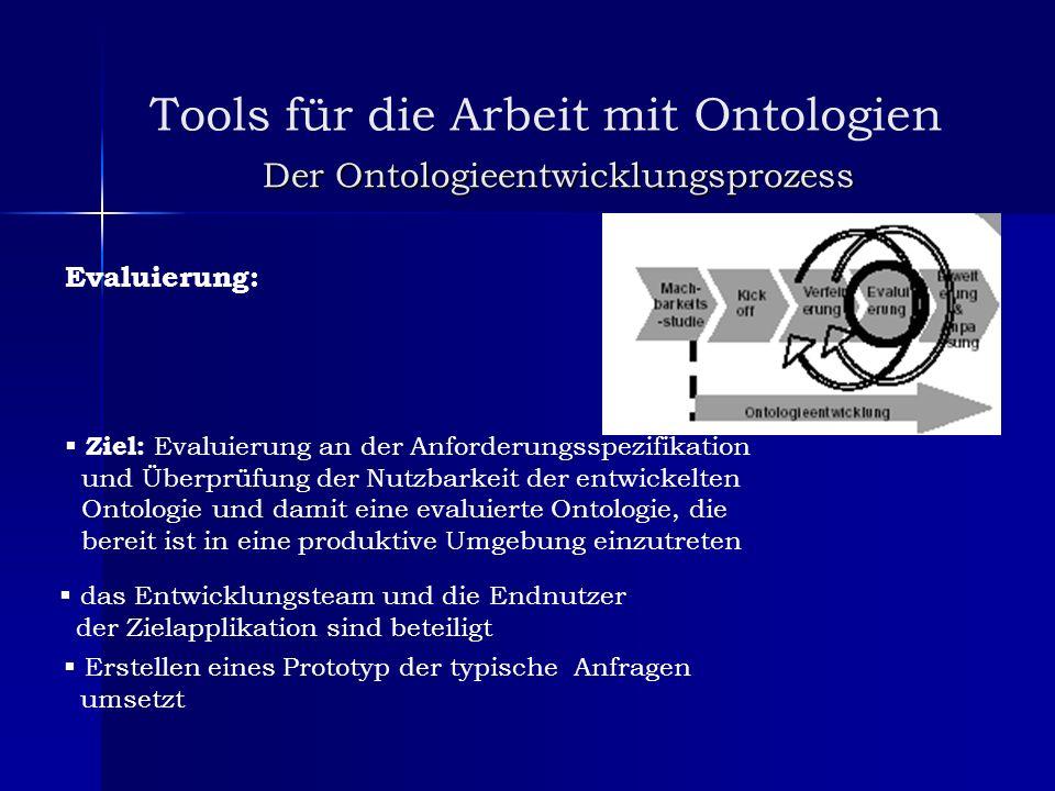 Tools für die Arbeit mit Ontologien Der Ontologieentwicklungsprozess Evaluierung: Ziel: Evaluierung an der Anforderungsspezifikation und Überprüfung d