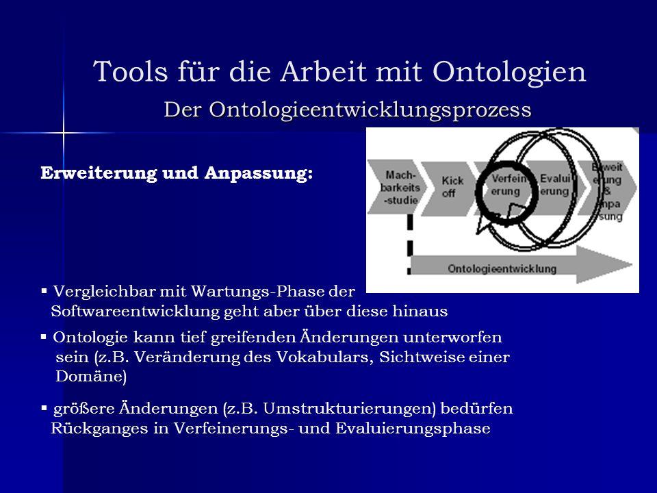 Tools für die Arbeit mit Ontologien Der Ontologieentwicklungsprozess Erweiterung und Anpassung: Vergleichbar mit Wartungs-Phase der Softwareentwicklun