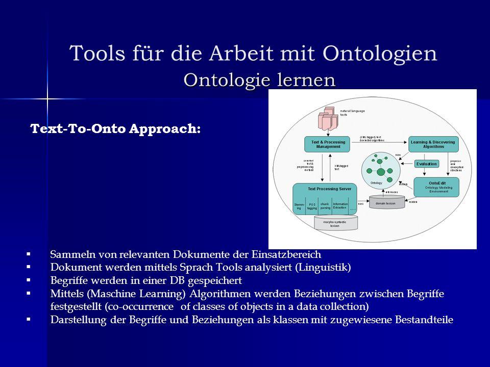 Tools für die Arbeit mit Ontologien Ontologie lernen Text-To-Onto Approach: Sammeln von relevanten Dokumente der Einsatzbereich Dokument werden mittel