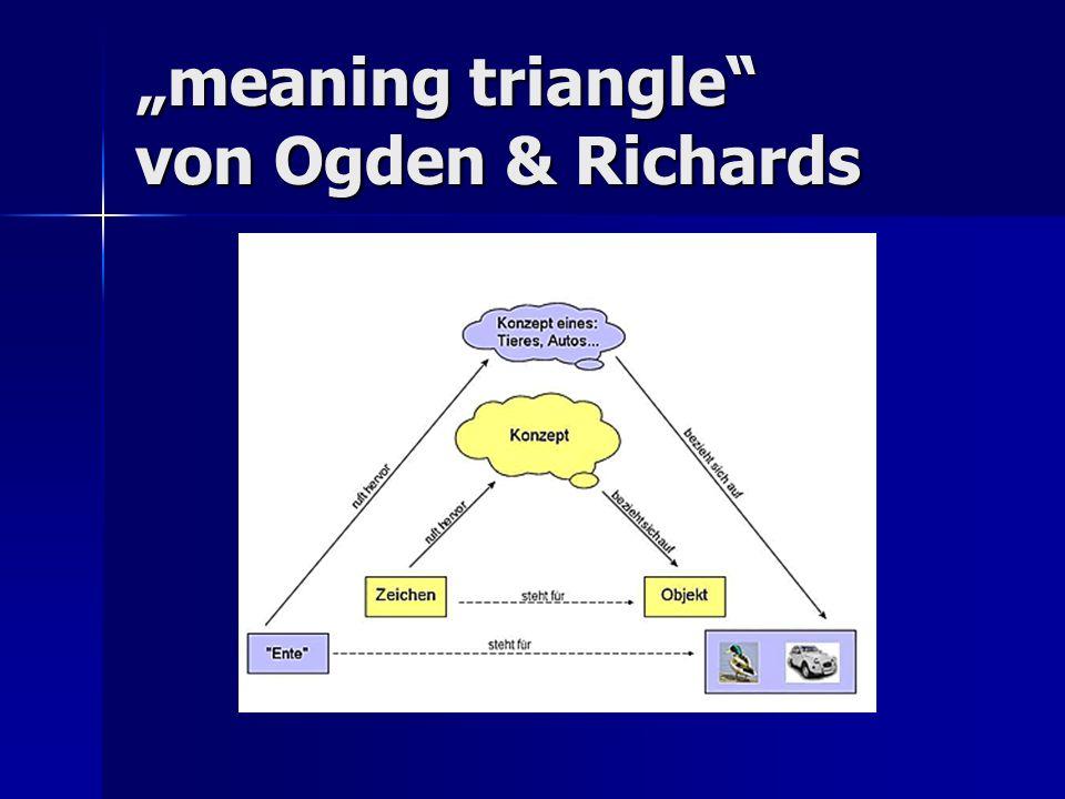 meaning triangle von Ogden & Richards