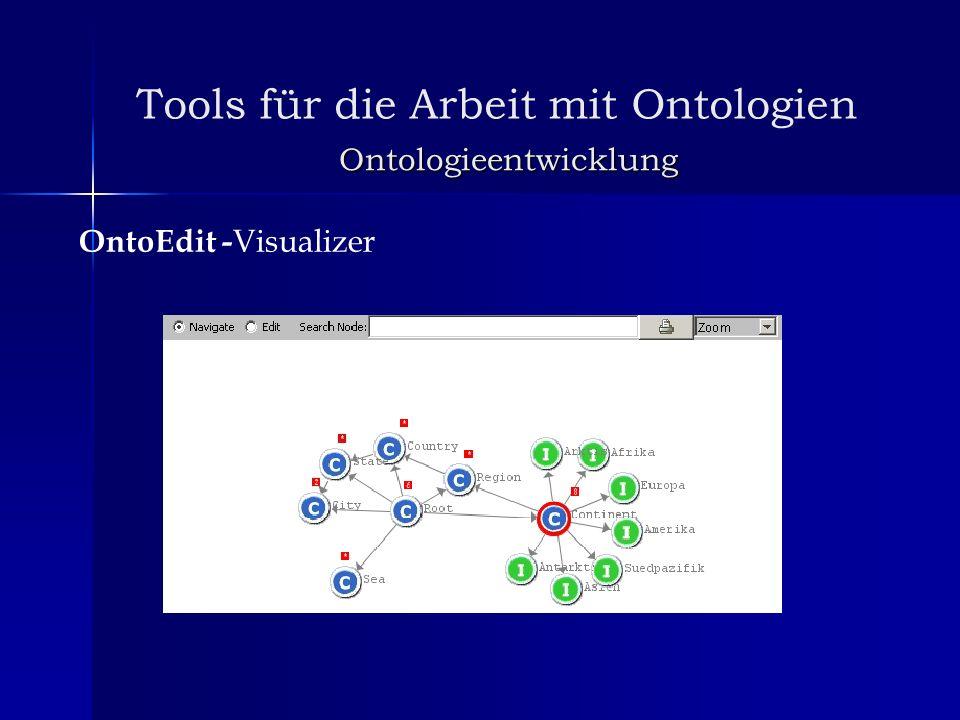 Tools für die Arbeit mit Ontologien Ontologieentwicklung OntoEdit - Visualizer