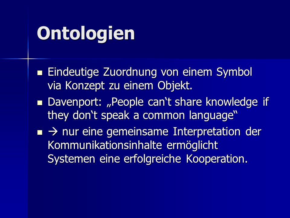 Ontologien Eindeutige Zuordnung von einem Symbol via Konzept zu einem Objekt. Eindeutige Zuordnung von einem Symbol via Konzept zu einem Objekt. Daven