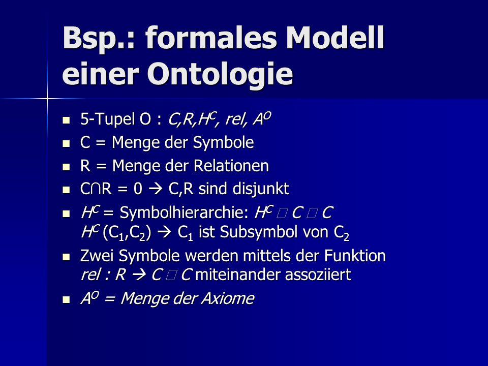 Bsp.: formales Modell einer Ontologie 5-Tupel O : C,R,H C, rel, A O 5-Tupel O : C,R,H C, rel, A O C = Menge der Symbole C = Menge der Symbole R = Meng