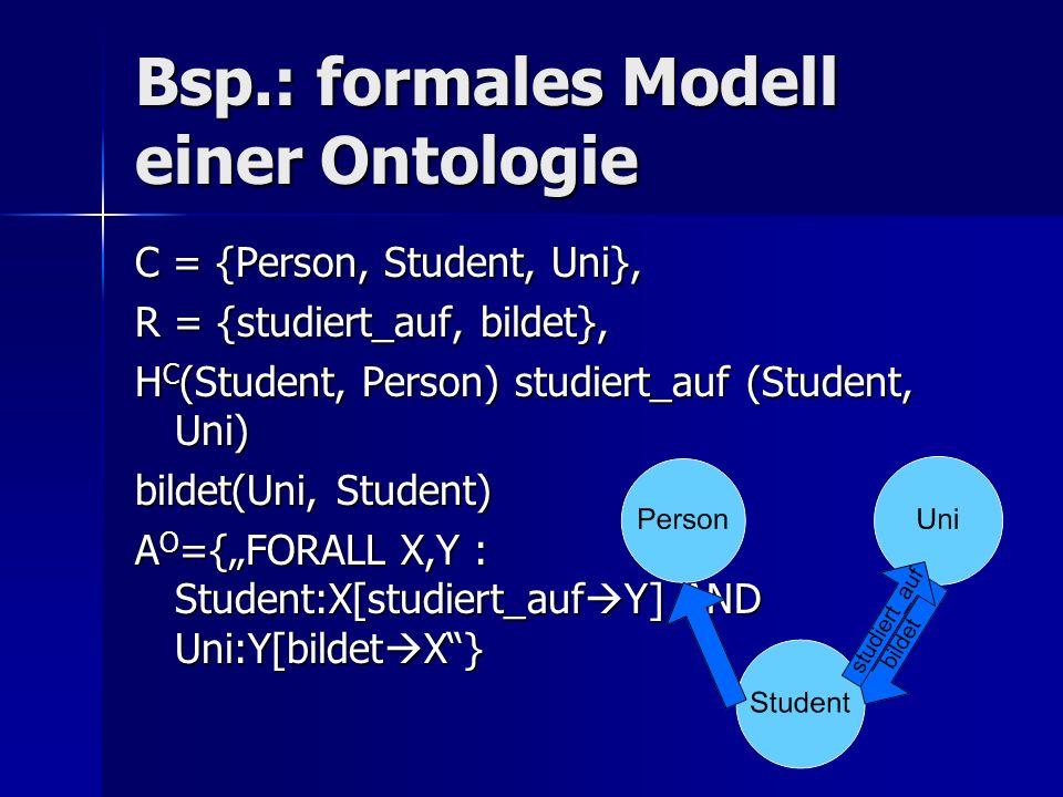 Bsp.: formales Modell einer Ontologie C = {Person, Student, Uni}, R = {studiert_auf, bildet}, H C (Student, Person) studiert_auf (Student, Uni) bildet