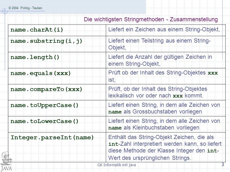 © 2004 Pohlig - Taulien GK Informatik mit java 4 Die Methode charAt(i) JAVA-IST-TOLL 0123456789101112 String text = JAVA-IST-TOLL; char zeichen = text.charAt(7); System.out.println(zeichen); Ausgabe: das Zeichen T JAVA-IST-TOLL 0123456789101112