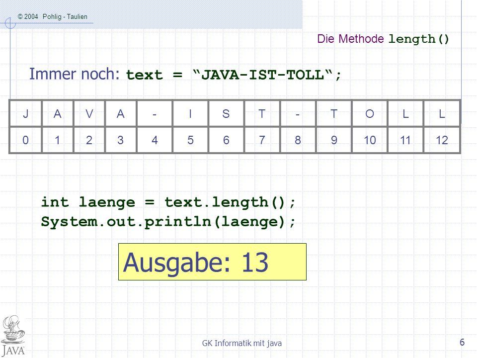 © 2004 Pohlig - Taulien GK Informatik mit java 6 Die Methode length() Immer noch: text = JAVA-IST-TOLL; JAVA-IST-TOLL 0123456789101112 int laenge = text.length(); System.out.println(laenge); Ausgabe: 13
