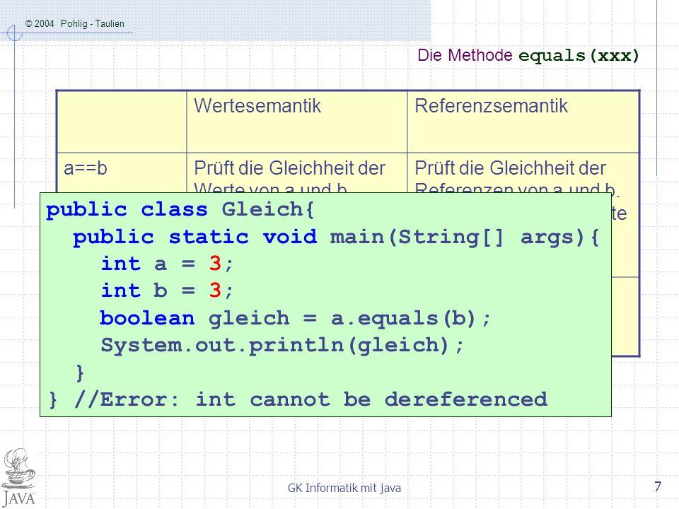 © 2004 Pohlig - Taulien GK Informatik mit java 8 String - Referenz import info1.*; public class EqualsDemo { public static void main (String args[]) { String text1 = new String(); text1 = Console.in.readWord(); String text2 = new String(); text2 = Console.in.readWord(); boolean gleich1 = text1==text2; System.out.println(gleich1); boolean gleich2 = text1.equals(text2); System.out.println(gleich2); } import info1.*; public class EqualsDemo { public static void main (String args[]) { String text1 = new String(); text1 = Console.in.readWord(); String text2 = new String(); text2 = Console.in.readWord(); boolean gleich1 = text1==text2; System.out.println(gleich1); boolean gleich2 = text1.equals(text2); System.out.println(gleich2); } import info1.*; public class EqualsDemo { public static void main (String args[]) { String text1 = new String(); text1 = Console.in.readWord(); String text2 = new String(); text2 = Console.in.readWord(); boolean gleich1 = text1==text2; System.out.println(gleich1); boolean gleich2 = text1.equals(text2); System.out.println(gleich2); } import info1.*; public class EqualsDemo { public static void main (String args[]) { String text1 = new String(); text1 = Console.in.readWord(); String text2 = new String(); text2 = Console.in.readWord(); boolean gleich1 = text1==text2; System.out.println(gleich1); boolean gleich2 = text1.equals(text2); System.out.println(gleich2); } In den String-Objekten mit den Bezeichnern text1 und text2 werden lediglich Adressen der Speicherplätze abgelegt, an denen die eigentliche Zeichenkette liegt.