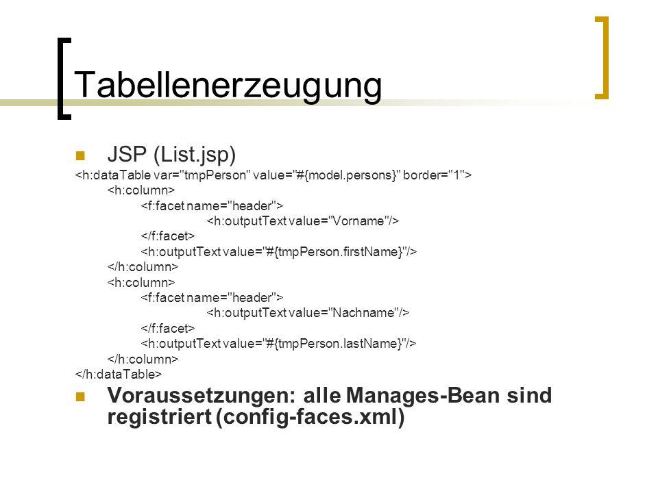 Tabellenerzeugung JSP (List.jsp) Voraussetzungen: alle Manages-Bean sind registriert (config-faces.xml)