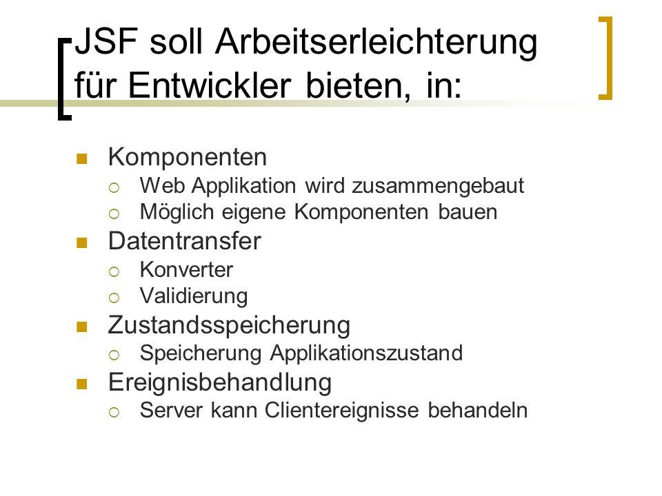 Bestandteile für JSF web.xml JSF Files faces-config.xml Java Klassen in der Java Bean Form Expression Language (EL)