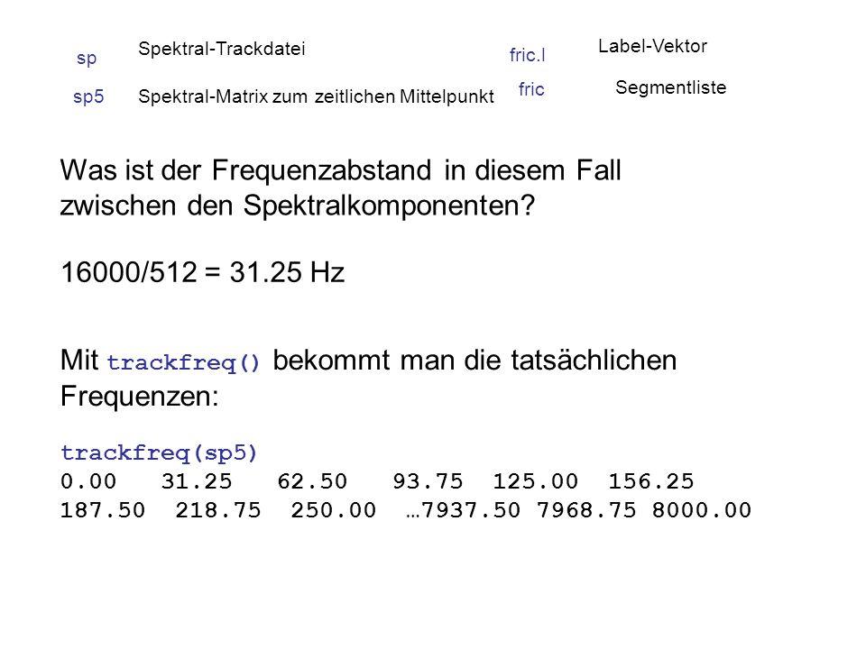 Mit trackfreq() bekommt man die tatsächlichen Frequenzen: trackfreq(sp5) 0.00 31.25 62.50 93.75 125.00 156.25 187.50 218.75 250.00 …7937.50 7968.75 8000.00 Was ist der Frequenzabstand in diesem Fall zwischen den Spektralkomponenten.