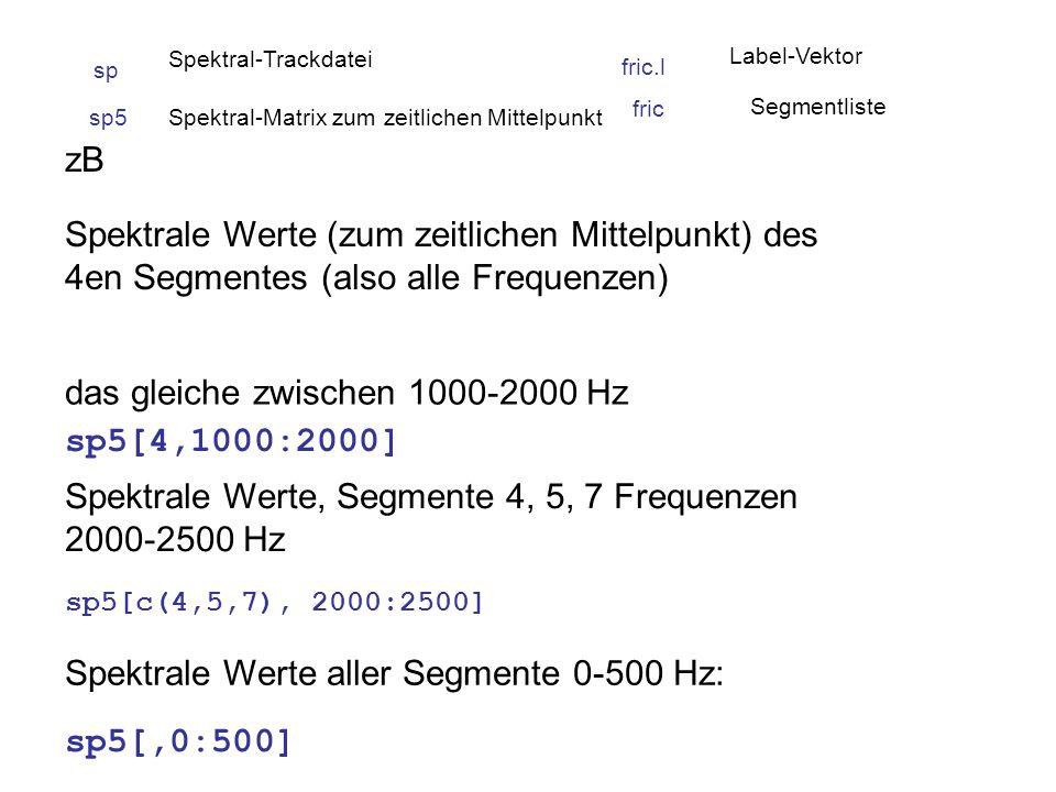 zB Spektrale Werte (zum zeitlichen Mittelpunkt) des 4en Segmentes (also alle Frequenzen) das gleiche zwischen 1000-2000 Hz sp5[4,1000:2000] Spektrale Werte, Segmente 4, 5, 7 Frequenzen 2000-2500 Hz sp5[c(4,5,7), 2000:2500] Spektrale Werte aller Segmente 0-500 Hz: sp5[,0:500] sp5Spektral-Matrix zum zeitlichen Mittelpunkt fric.l Label-Vektor sp Spektral-Trackdatei fric Segmentliste