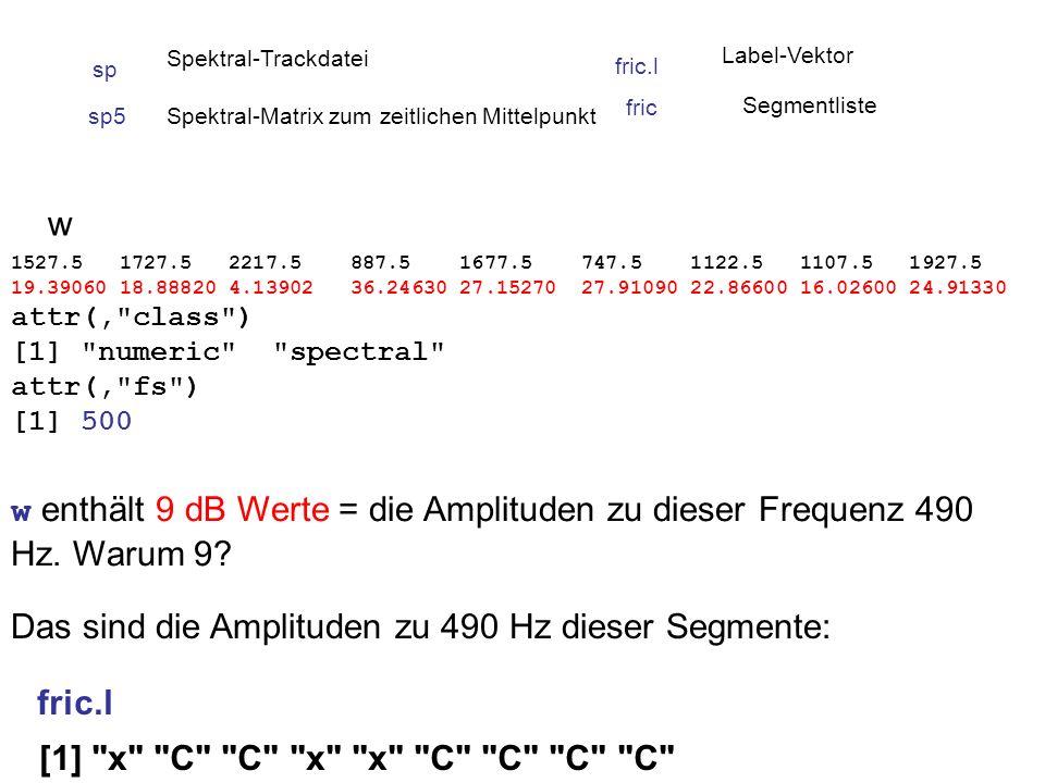 w enthält 9 dB Werte = die Amplituden zu dieser Frequenz 490 Hz. Warum 9? 1527.5 1727.5 2217.5 887.5 1677.5 747.5 1122.5 1107.5 1927.5 19.39060 18.888
