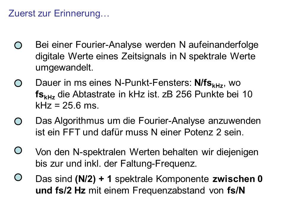 Zuerst zur Erinnerung… Bei einer Fourier-Analyse werden N aufeinanderfolge digitale Werte eines Zeitsignals in N spektrale Werte umgewandelt.