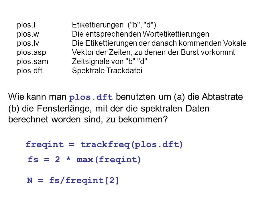 plos.lEtikettierungen ( b , d ) plos.wDie entsprechenden Wortetikettierungen plos.lvDie Etikettierungen der danach kommenden Vokale plos.aspVektor der Zeiten, zu denen der Burst vorkommt plos.samZeitsignale von b d plos.dftSpektrale Trackdatei Wie kann man plos.dft benutzten um (a) die Abtastrate (b) die Fensterlänge, mit der die spektralen Daten berechnet worden sind, zu bekommen.