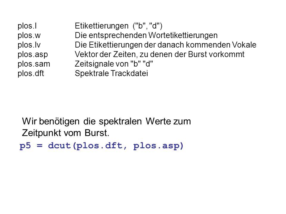 Wir benötigen die spektralen Werte zum Zeitpunkt vom Burst. p5 = dcut(plos.dft, plos.asp) plos.lEtikettierungen (