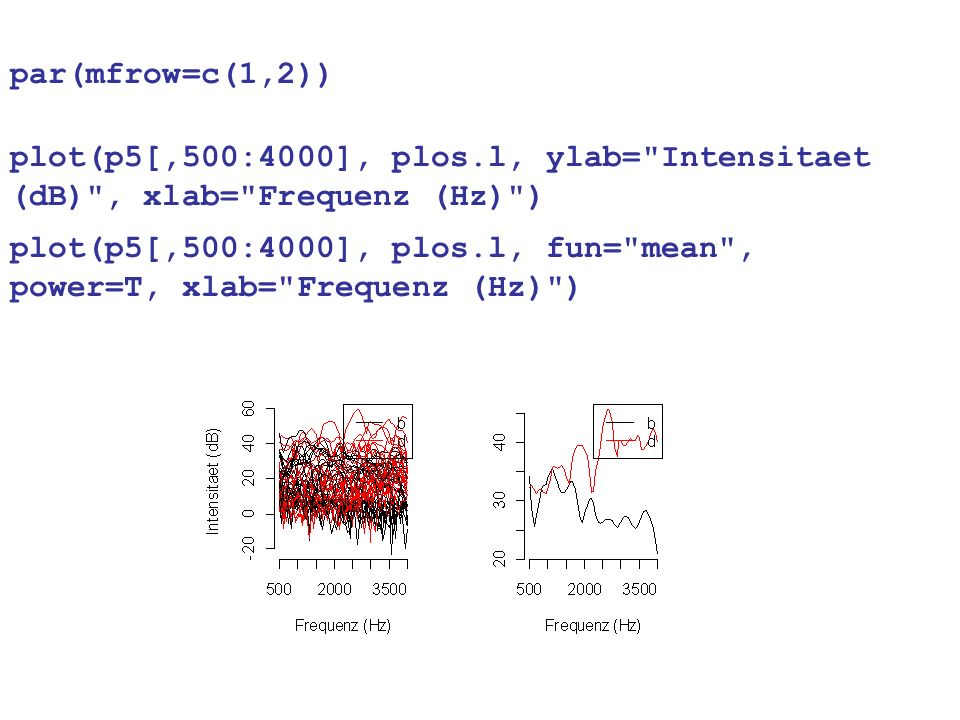 plot(p5[,500:4000], plos.l, ylab= Intensitaet (dB) , xlab= Frequenz (Hz) ) plot(p5[,500:4000], plos.l, fun= mean , power=T, xlab= Frequenz (Hz) ) par(mfrow=c(1,2))