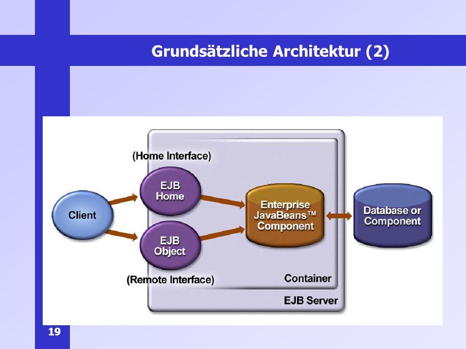 19 Grundsätzliche Architektur (2)