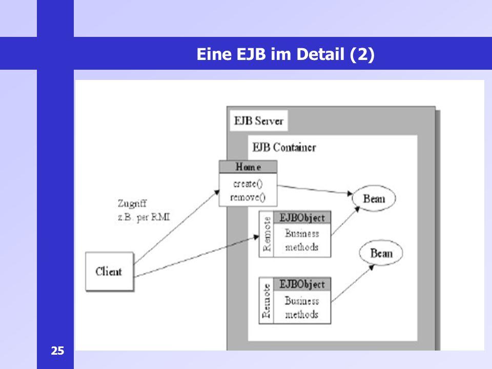 25 Eine EJB im Detail (2)
