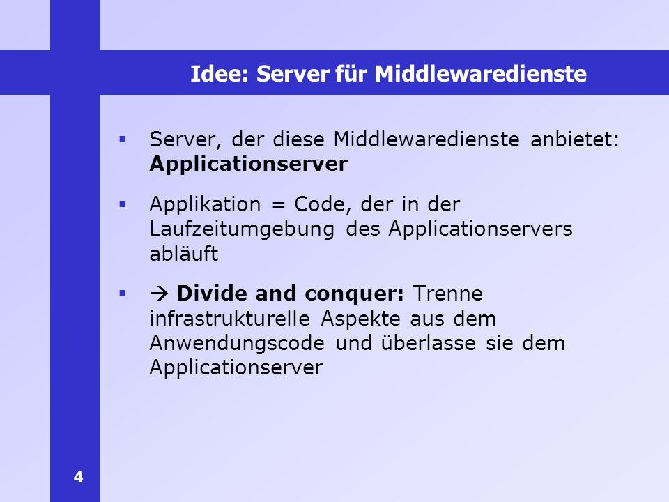 5 Weitere Idee: Komponenten Idee: Zerlege Anwendung in wieder verwendbare Komponenten Komponente: Stück Software, welches eine wohldefinierte Schnittstelle implementiert.