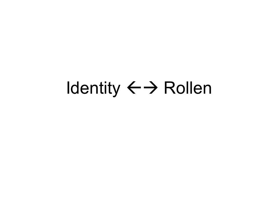 Identity Rollen
