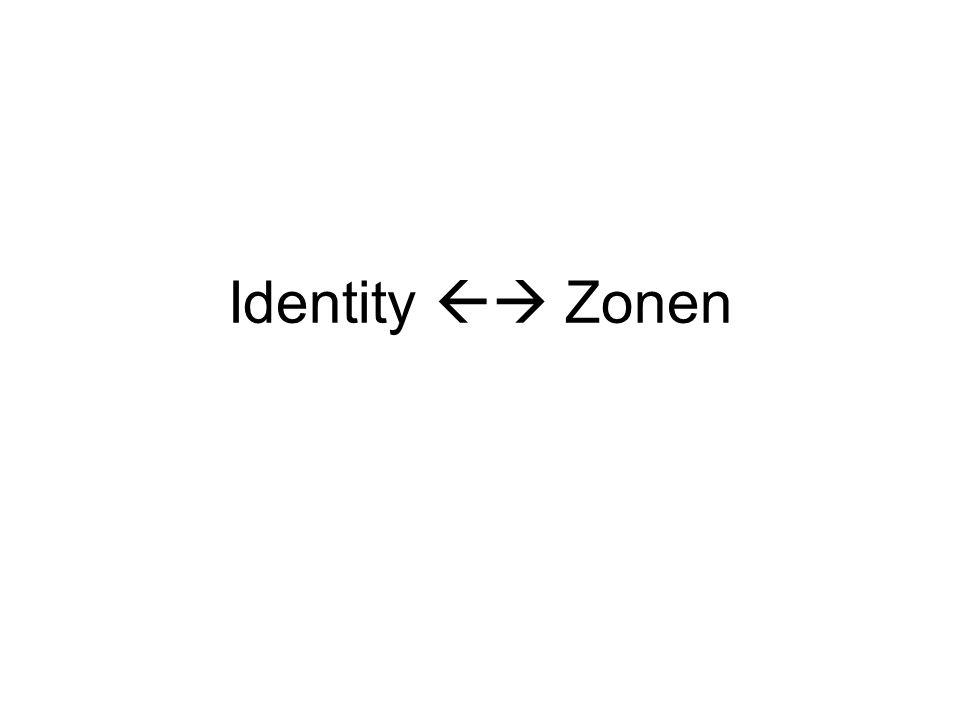 Identity Zonen