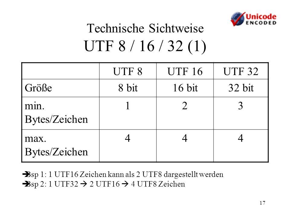 17 Technische Sichtweise UTF 8 / 16 / 32 (1) UTF 8UTF 16UTF 32 Größe8 bit16 bit32 bit min. Bytes/Zeichen 123 max. Bytes/Zeichen 444 Bsp 1: 1 UTF16 Zei